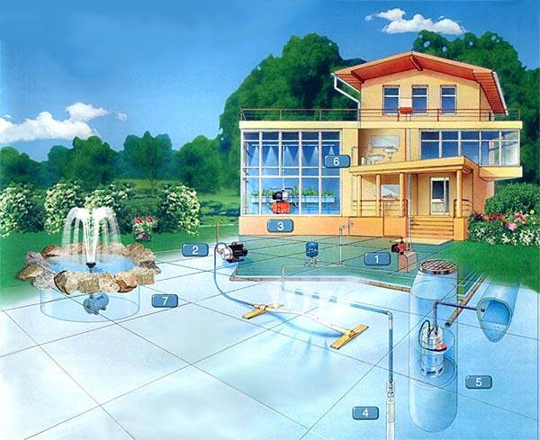 автономного водоснабжения