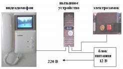 Проекционный, подключение координатного подъездного аудиодомофона цифрал.