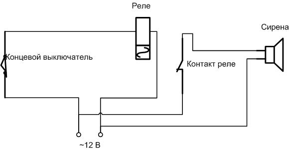 Автономная GSM схема