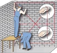 Выравнивание стен. Как правильно выровнять стены в квартире своими руками Строительство дома своими руками